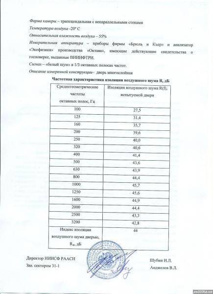 http://www.dverizamki.org/image/pictures/e5746e72a9b1eb42527b9ebab7fabd2a.jpg